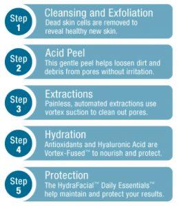 hydrafacial_steps